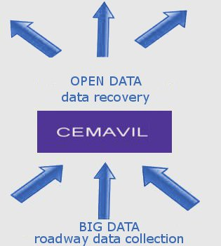 Cemavil