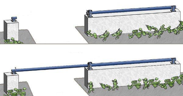 Barrière tubulaire coulissante